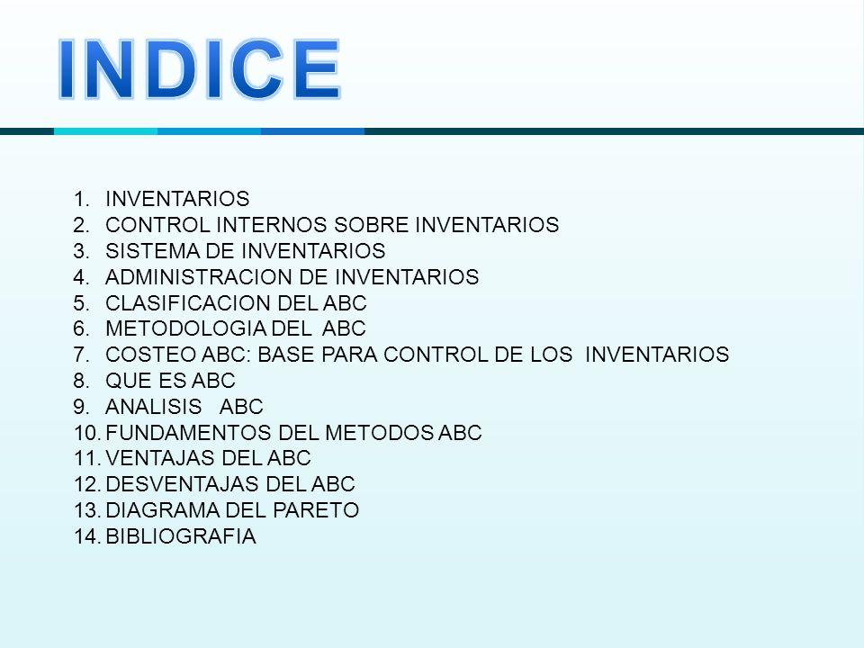 INDICE INVENTARIOS CONTROL INTERNOS SOBRE INVENTARIOS