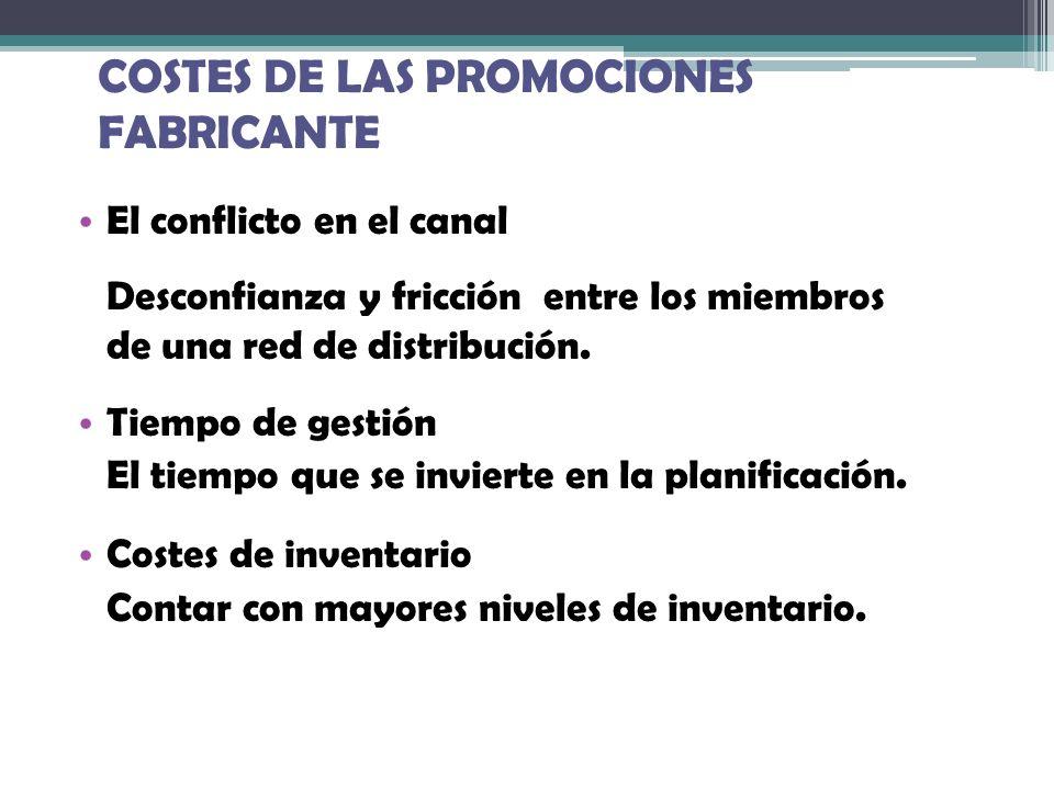 COSTES DE LAS PROMOCIONES FABRICANTE