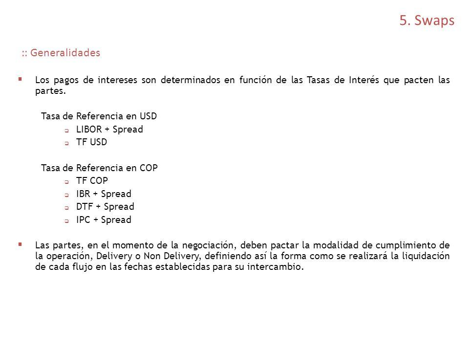 5. Swaps :: Generalidades