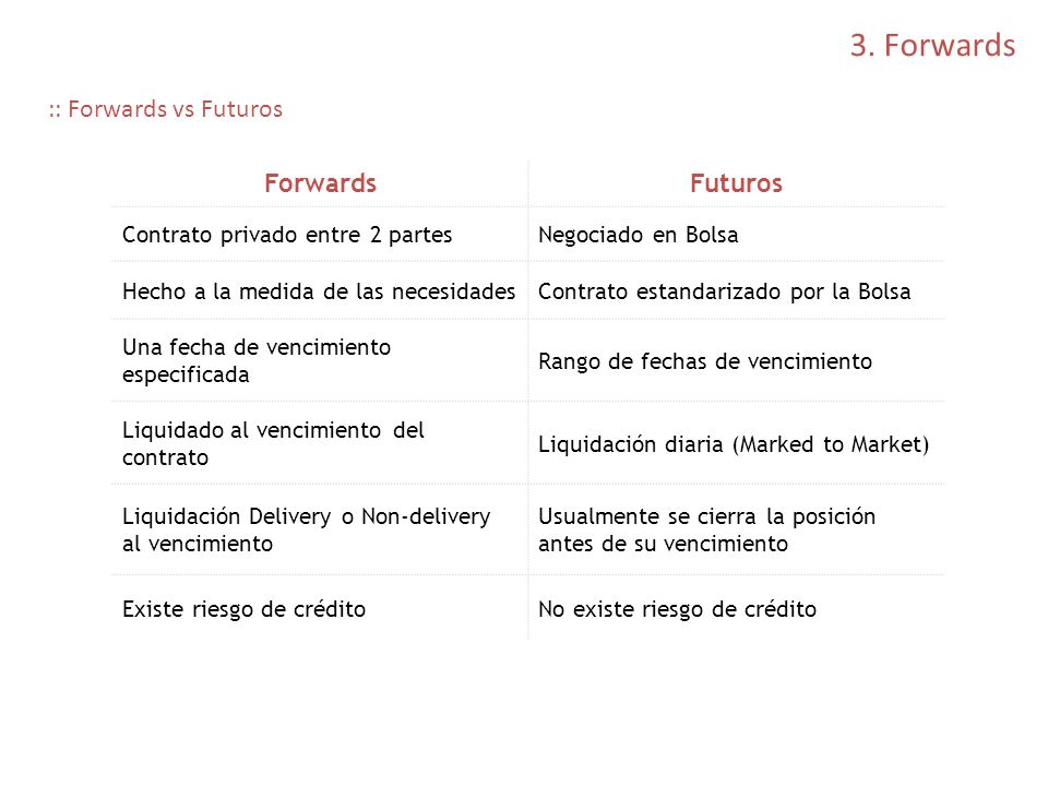3. Forwards :: Forwards vs Futuros Forwards Futuros