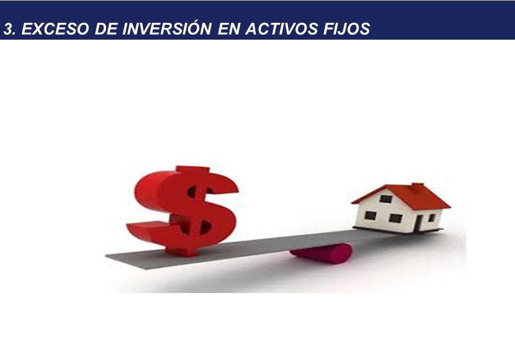 3. EXCESO DE INVERSIÓN EN ACTIVOS FIJOS