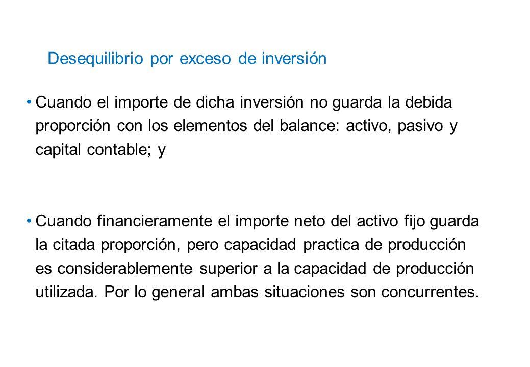 Desequilibrio por exceso de inversión