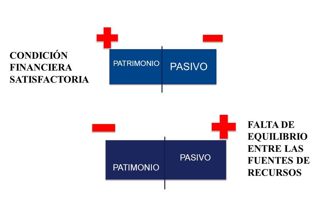 PASIVO CONDICIÓN FINANCIERA SATISFACTORIA