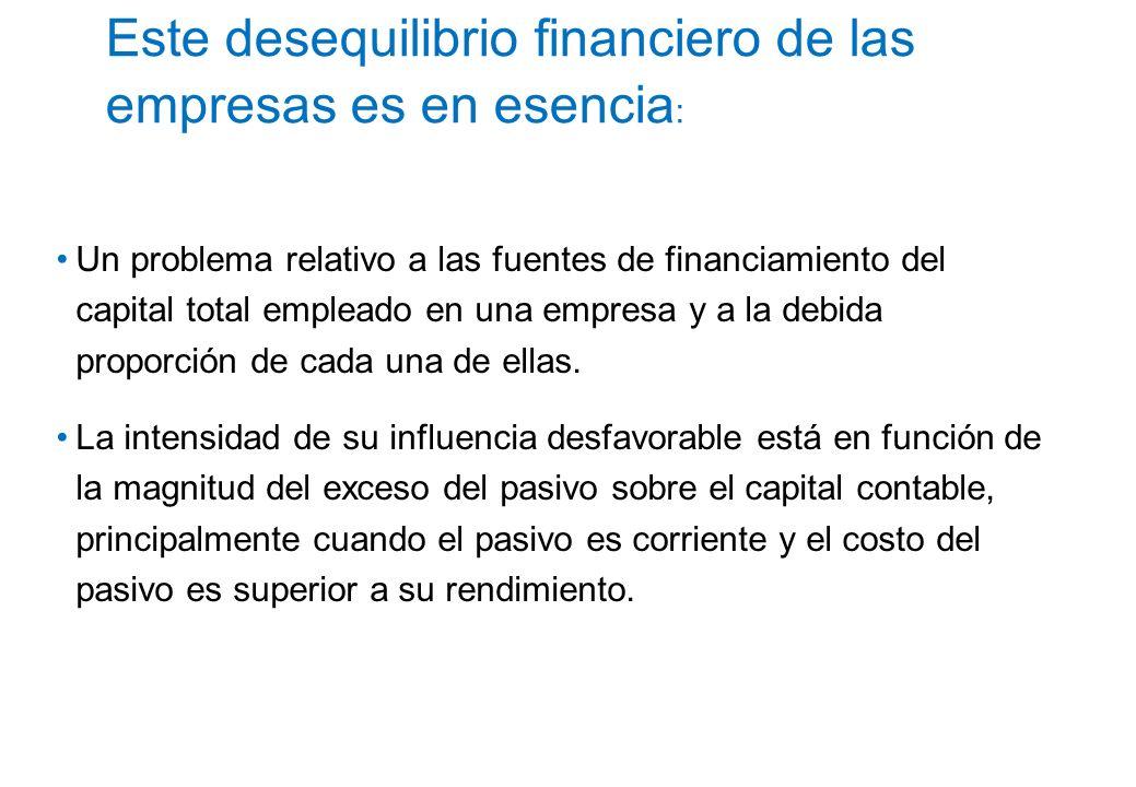 Este desequilibrio financiero de las empresas es en esencia: