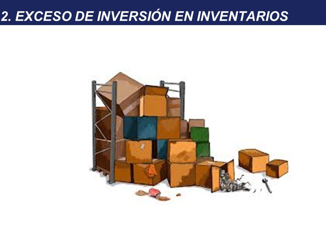 2. EXCESO DE INVERSIÓN EN INVENTARIOS