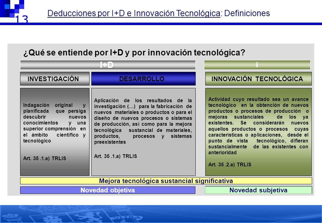 INNOVACIÓN TECNOLÓGICA Mejora tecnológica sustancial significativa