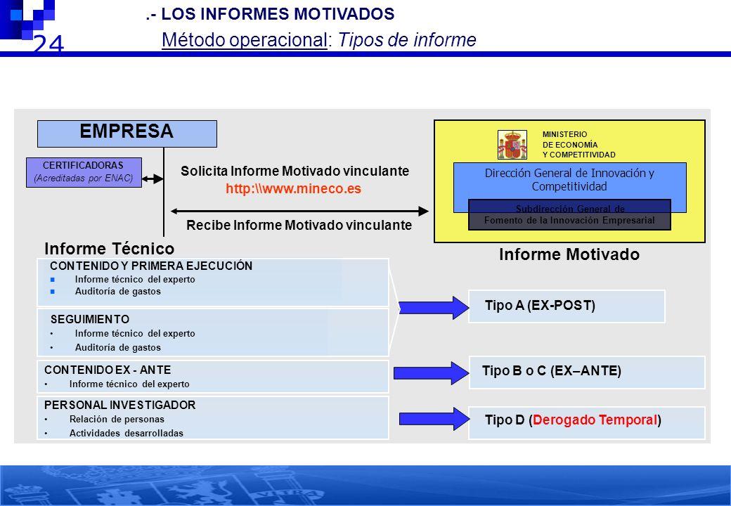 24 EMPRESA 2.- LOS INFORMES MOTIVADOS Informe Técnico Informe Motivado