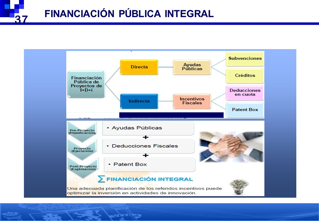 FINANCIACIÓN PÚBLICA INTEGRAL
