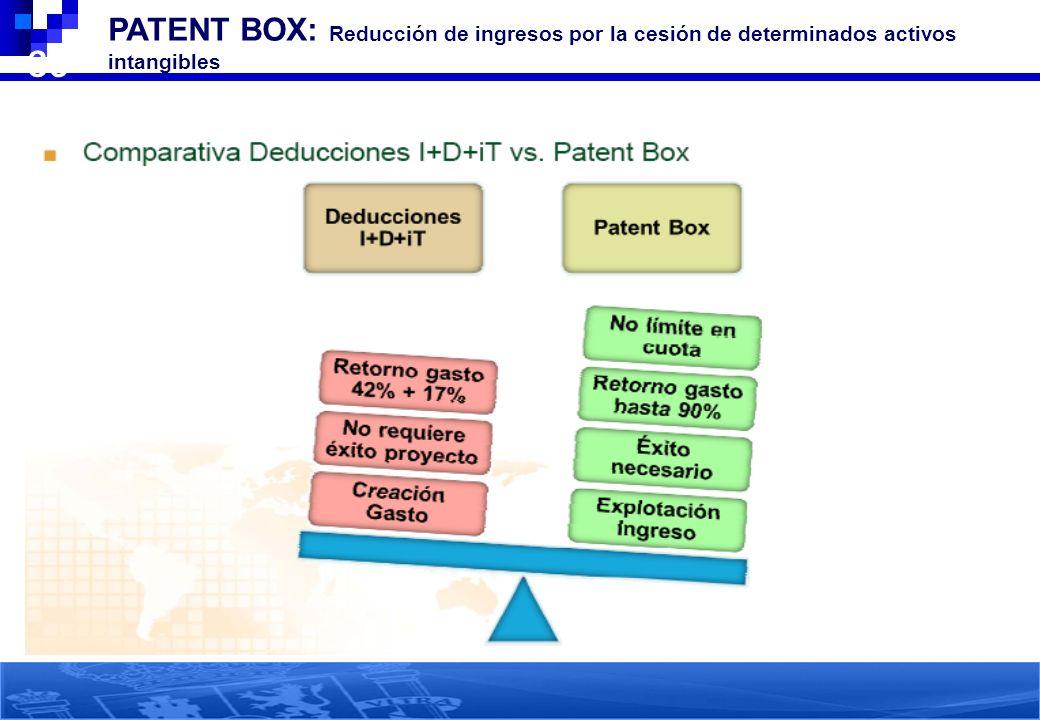 PATENT BOX: Reducción de ingresos por la cesión de determinados activos intangibles