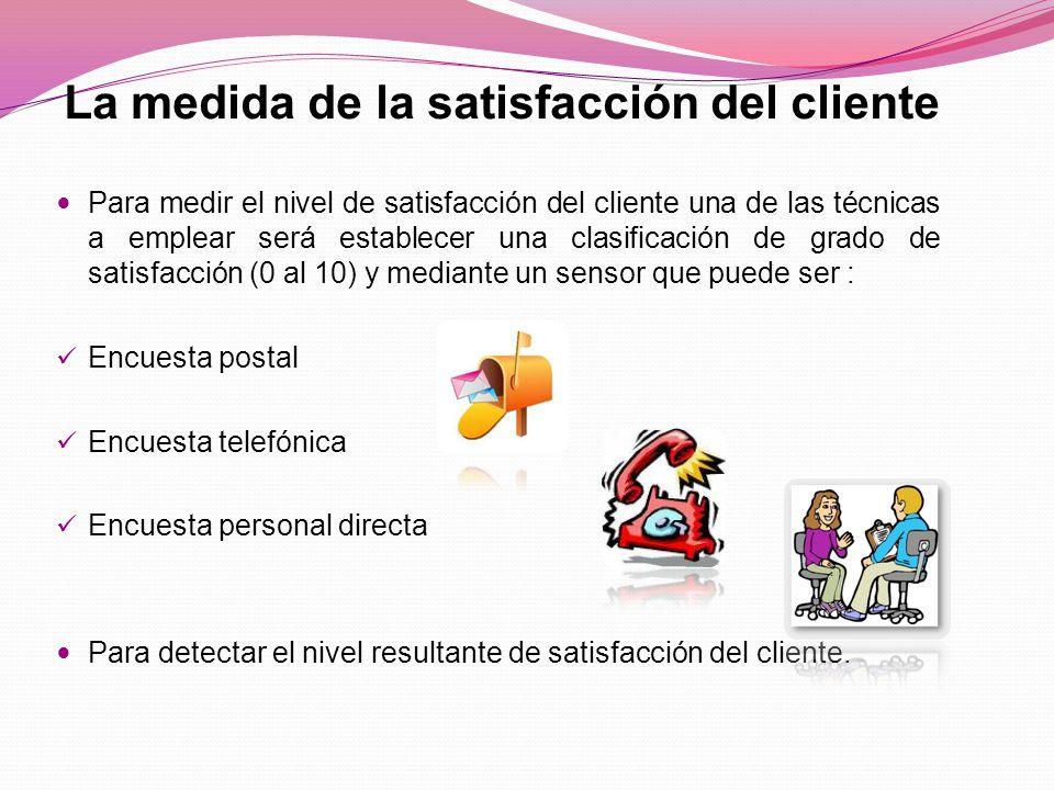 La medida de la satisfacción del cliente
