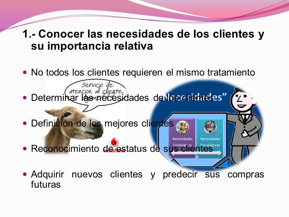 1.- Conocer las necesidades de los clientes y su importancia relativa