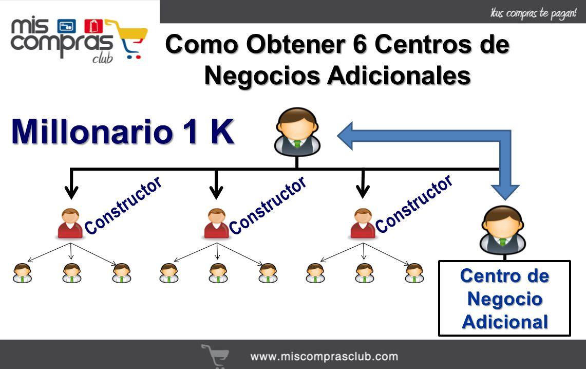 Como Obtener 6 Centros de Negocios Adicionales