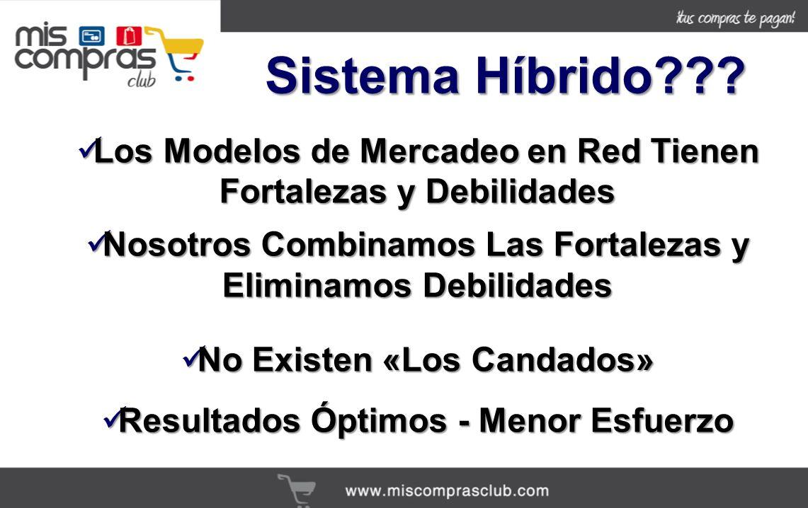 Sistema Híbrido Los Modelos de Mercadeo en Red Tienen Fortalezas y Debilidades. Nosotros Combinamos Las Fortalezas y Eliminamos Debilidades.