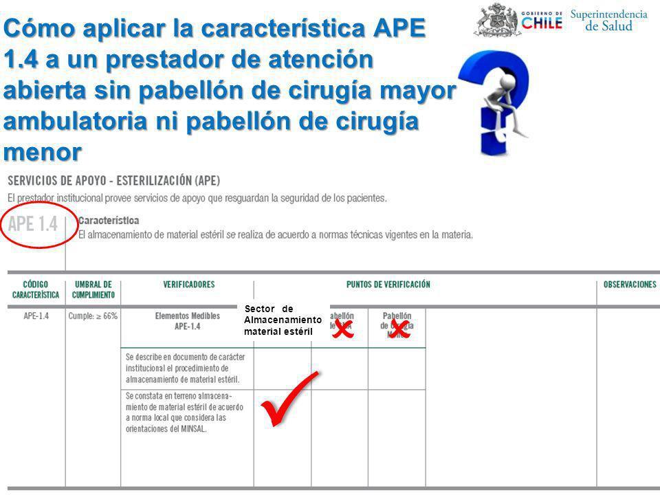 Cómo aplicar la característica APE 1