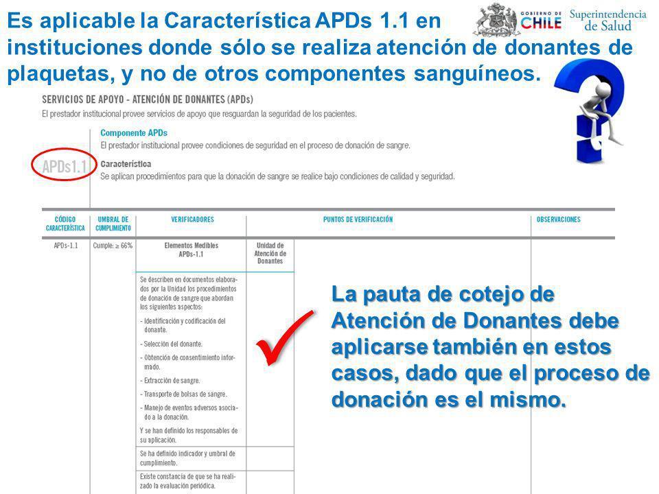  Es aplicable la Característica APDs 1.1 en