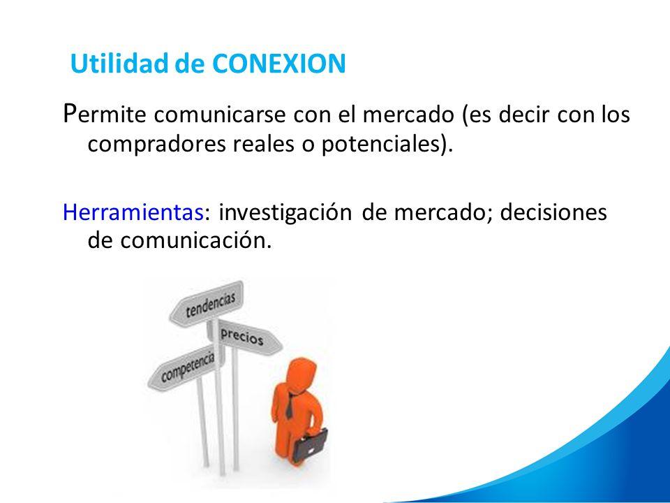 Utilidad de CONEXION Permite comunicarse con el mercado (es decir con los compradores reales o potenciales).