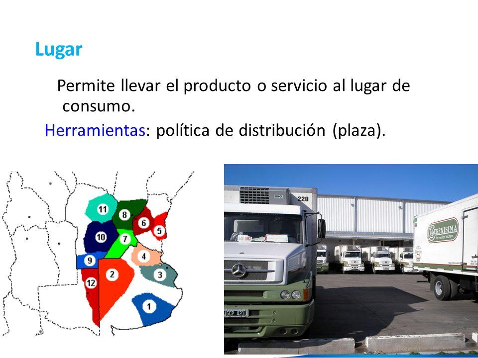 Lugar Permite llevar el producto o servicio al lugar de consumo.