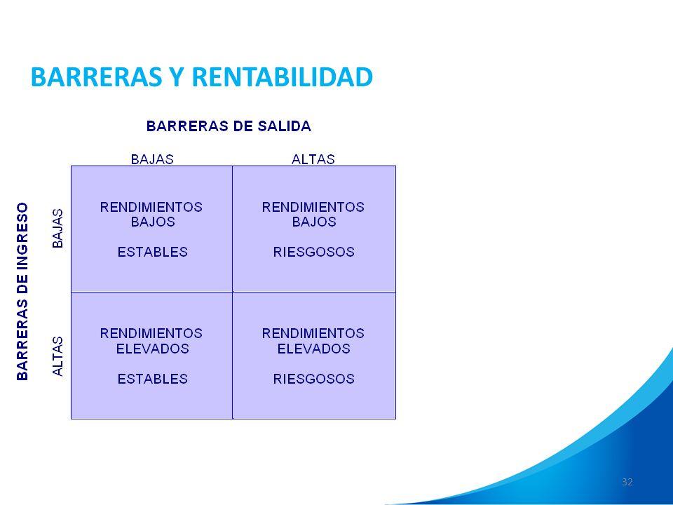 BARRERAS Y RENTABILIDAD