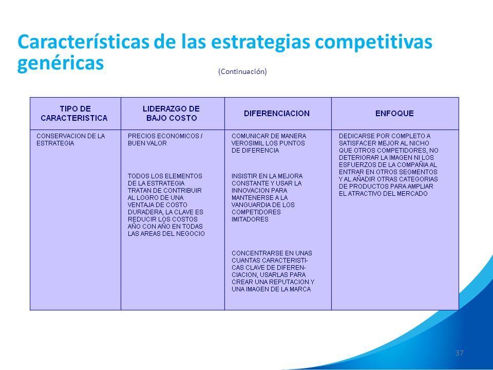 Características de las estrategias competitivas genéricas