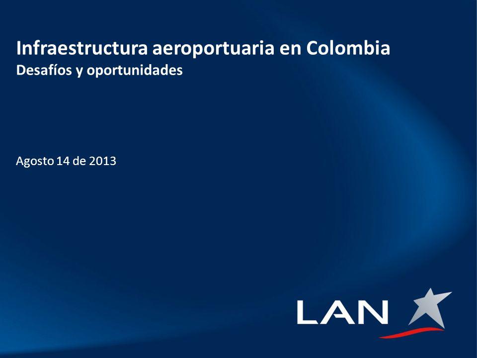 Infraestructura aeroportuaria en Colombia