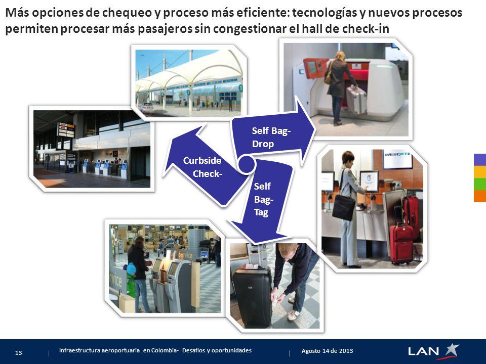 Más opciones de chequeo y proceso más eficiente: tecnologías y nuevos procesos permiten procesar más pasajeros sin congestionar el hall de check-in