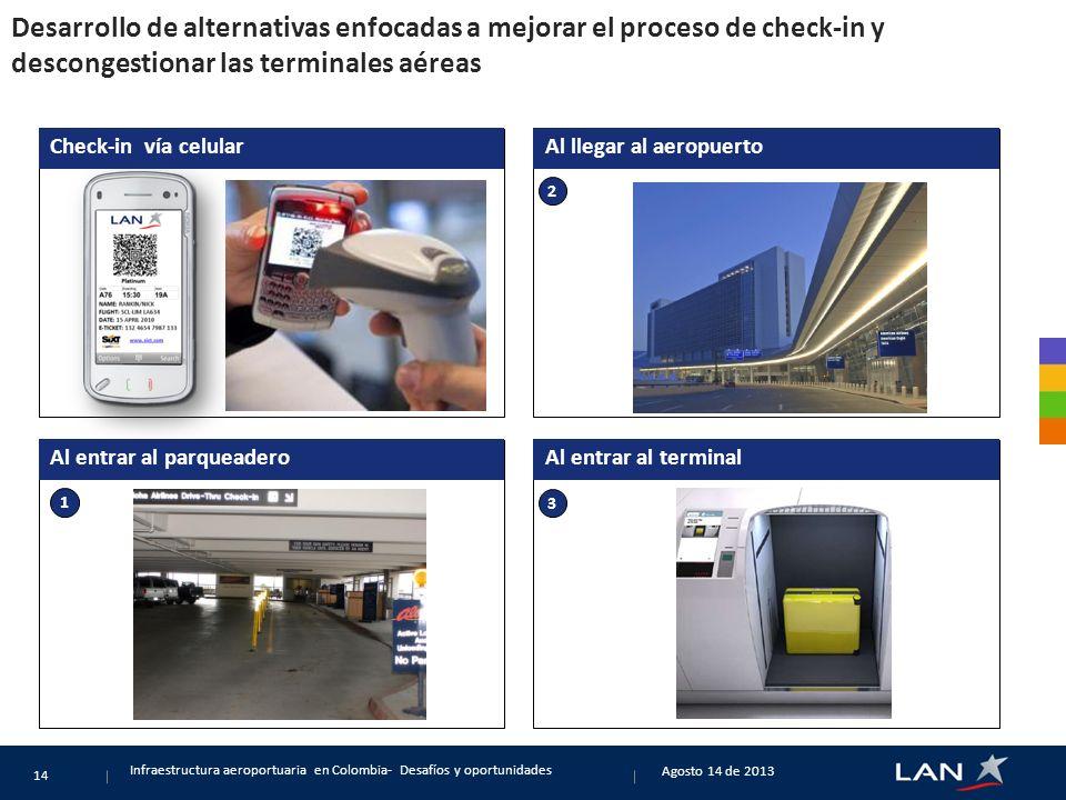 Desarrollo de alternativas enfocadas a mejorar el proceso de check-in y descongestionar las terminales aéreas