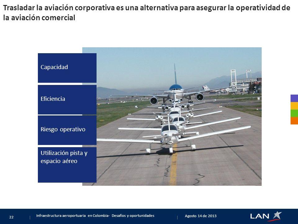 Trasladar la aviación corporativa es una alternativa para asegurar la operatividad de la aviación comercial