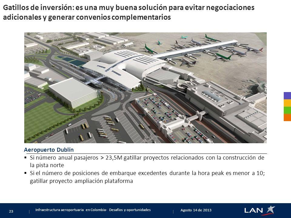Gatillos de inversión: es una muy buena solución para evitar negociaciones adicionales y generar convenios complementarios
