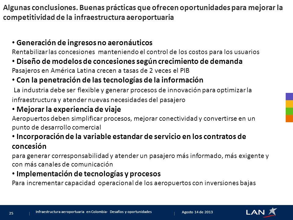 Generación de ingresos no aeronáuticos