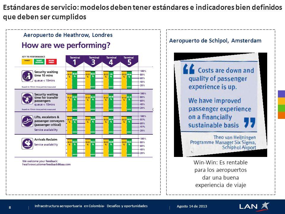 Estándares de servicio: modelos deben tener estándares e indicadores bien definidos que deben ser cumplidos