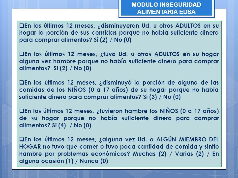 MODULO INSEGURIDAD ALIMENTARIA EDSA