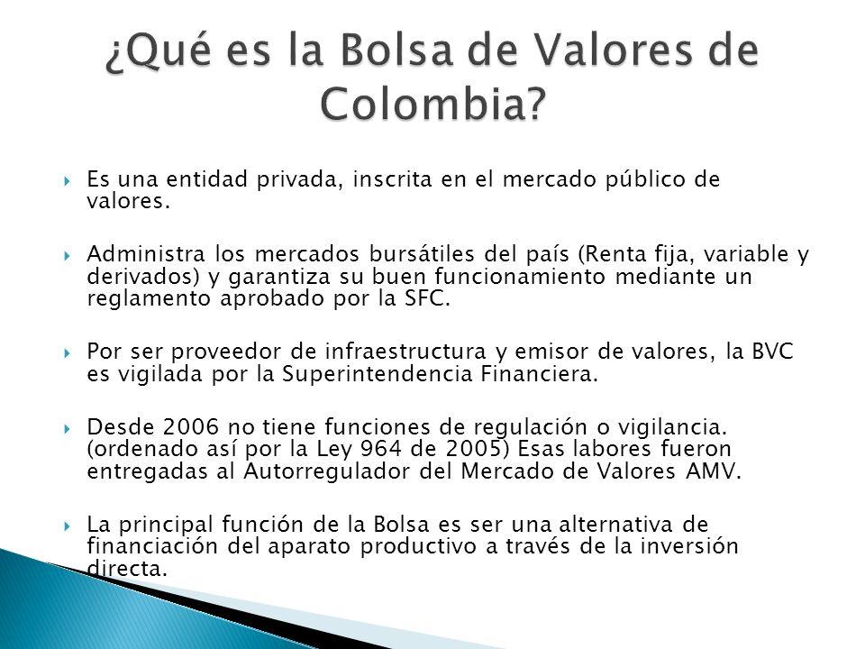 ¿Qué es la Bolsa de Valores de Colombia
