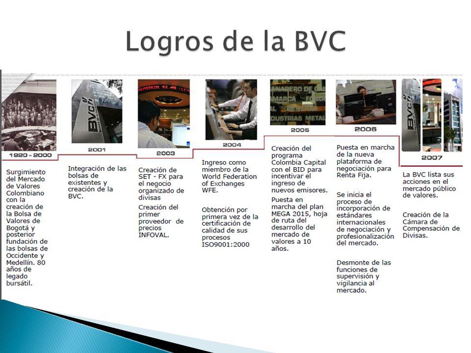 Logros de la BVC