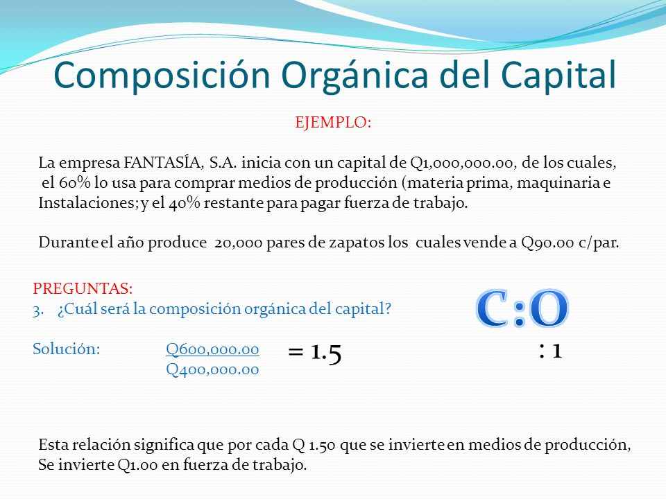Composición Orgánica del Capital