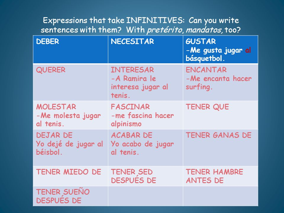 Expressions that take INFINITIVES: Can you write sentences with them