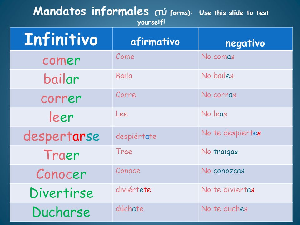 Mandatos informales (TÚ forms): Use this slide to test yourself!