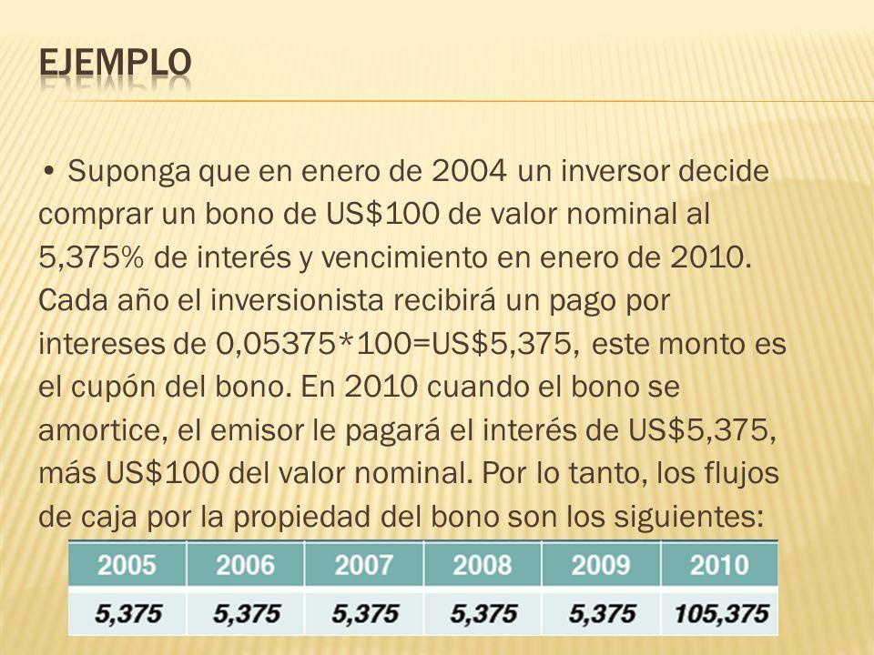 Ejemplo • Suponga que en enero de 2004 un inversor decide