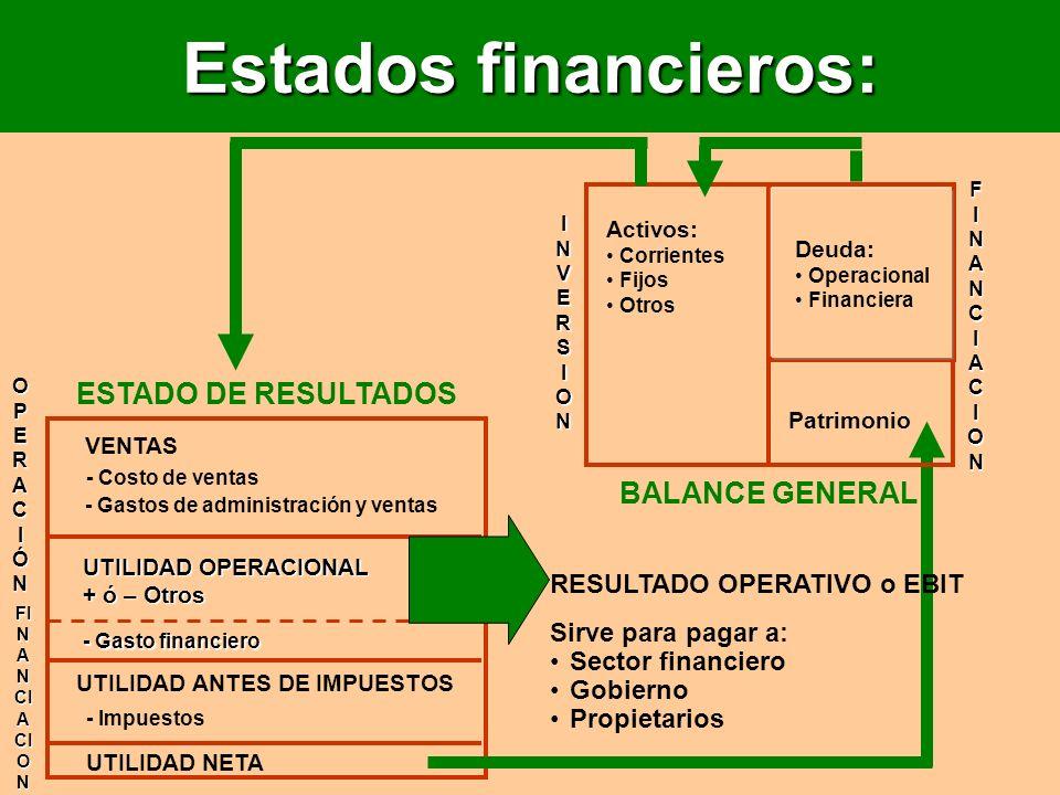 Estados financieros: ESTADO DE RESULTADOS BALANCE GENERAL