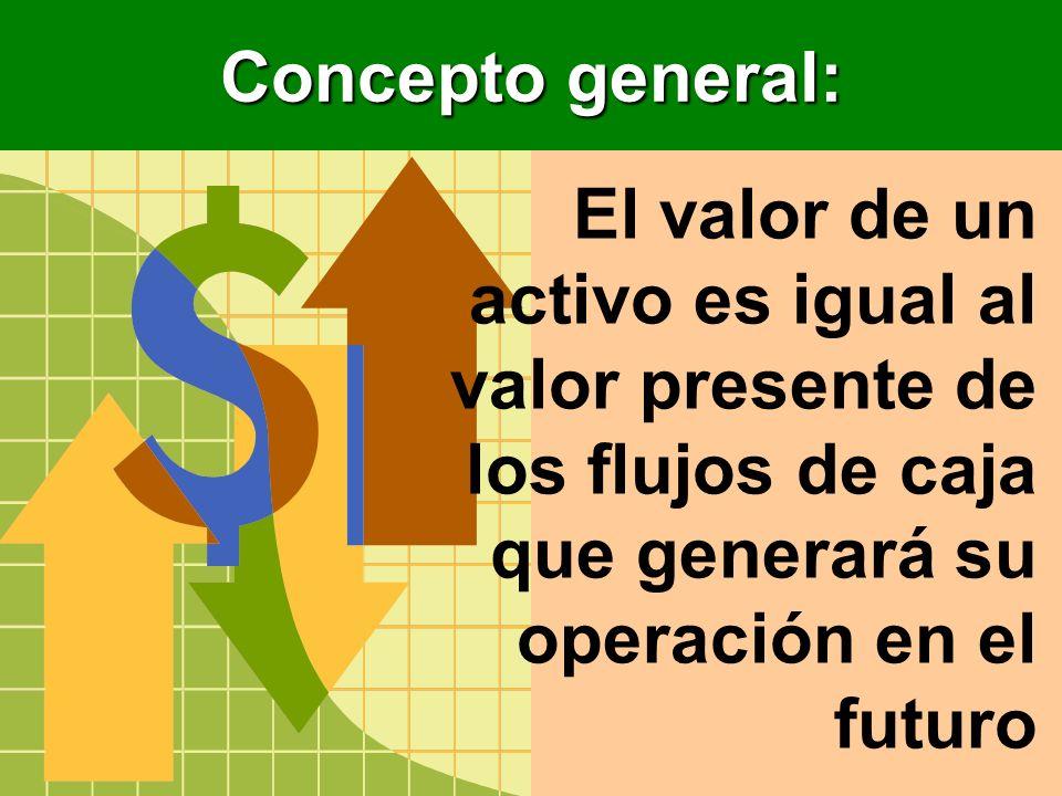 Concepto general: El valor de un activo es igual al valor presente de los flujos de caja que generará su operación en el futuro.