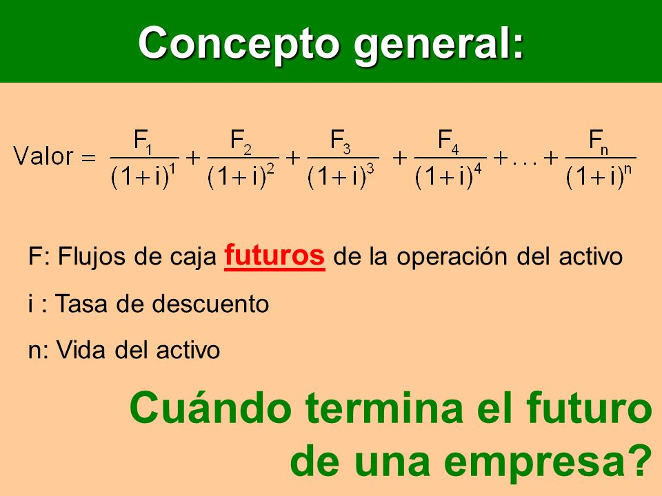 Cuándo termina el futuro de una empresa