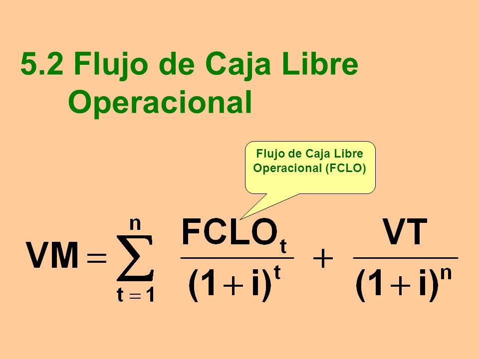 Flujo de Caja Libre Operacional (FCLO)