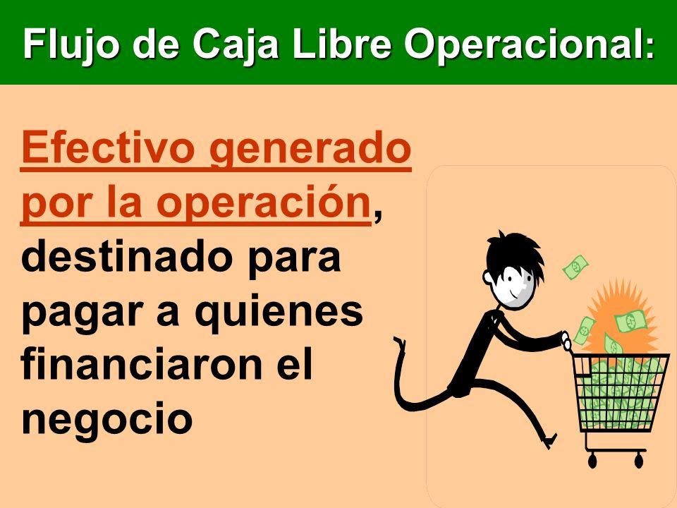 Flujo de Caja Libre Operacional:
