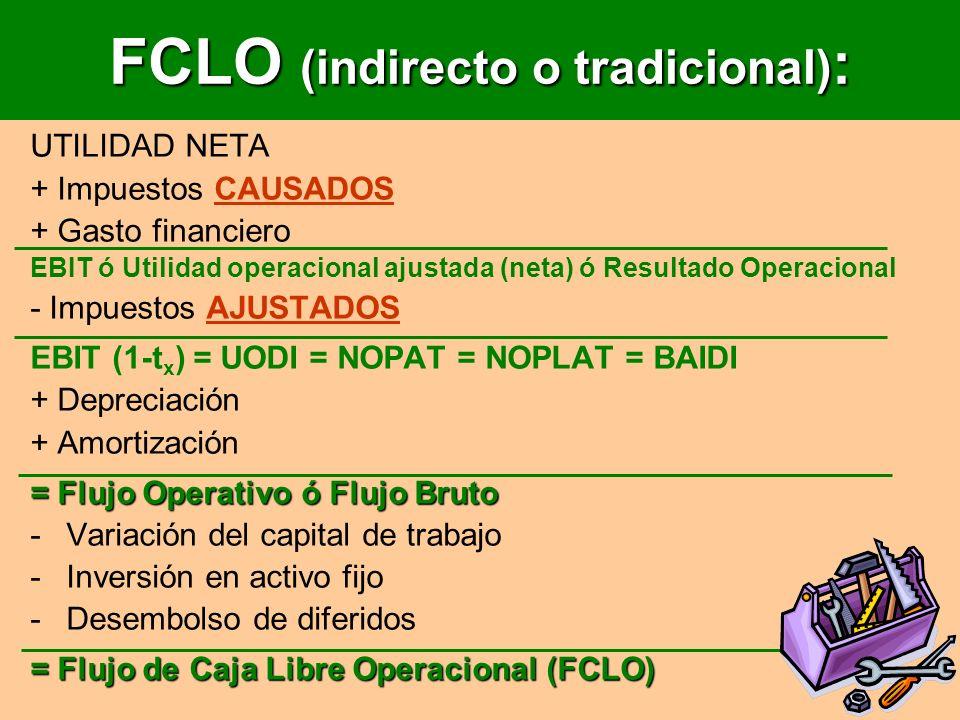 FCLO (indirecto o tradicional):