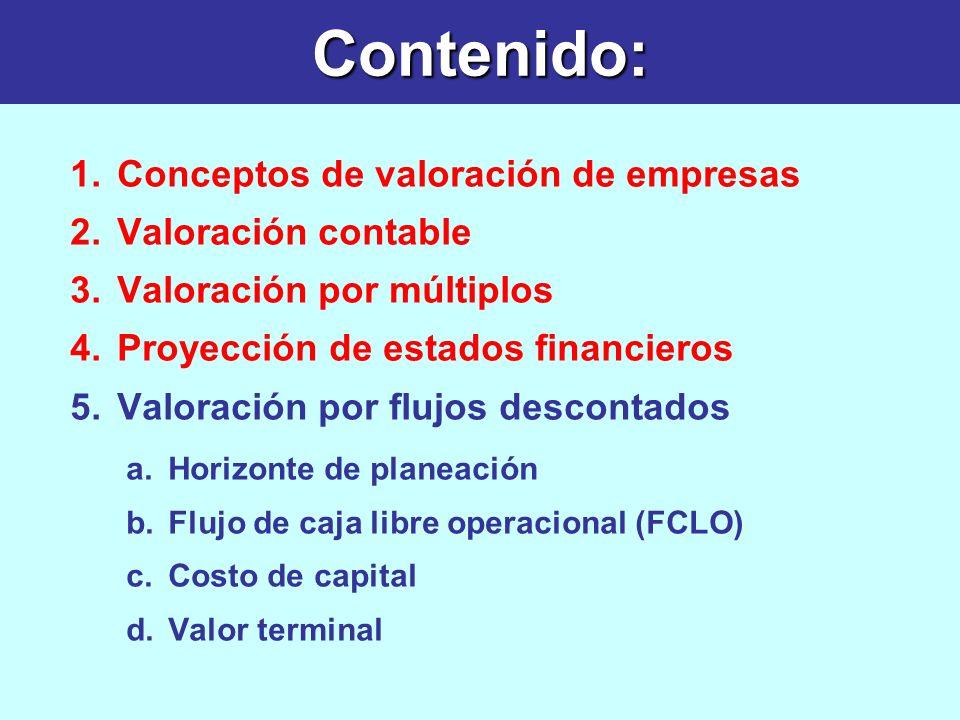 Contenido: Conceptos de valoración de empresas Valoración contable