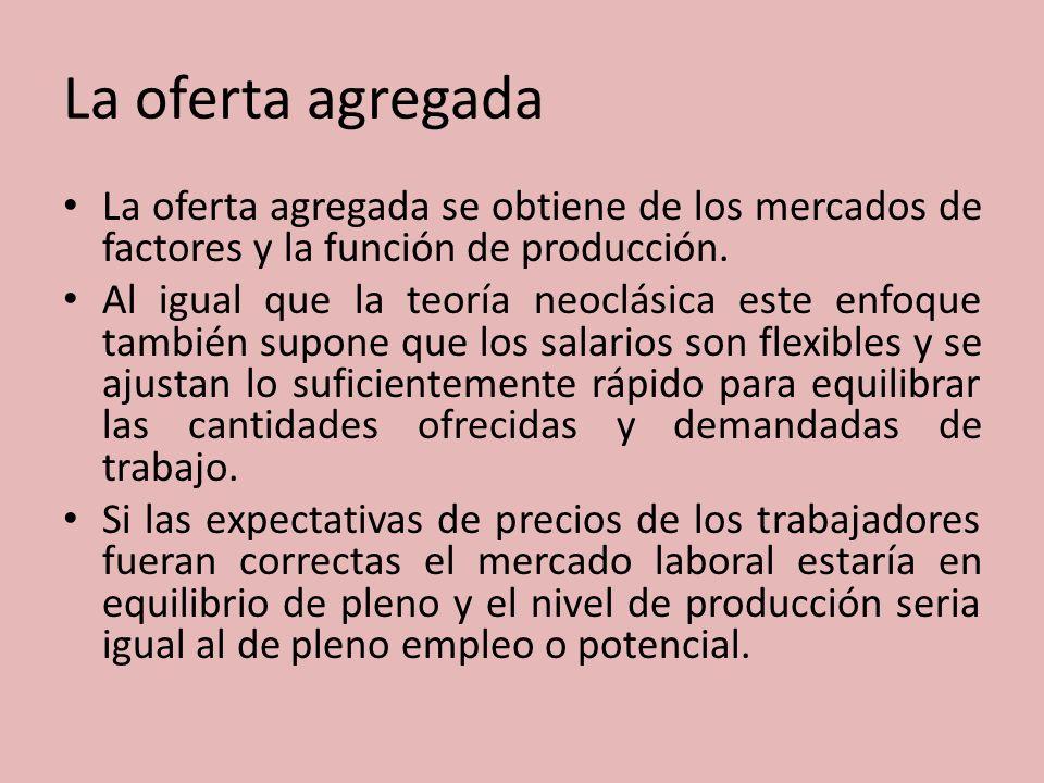 La oferta agregadaLa oferta agregada se obtiene de los mercados de factores y la función de producción.