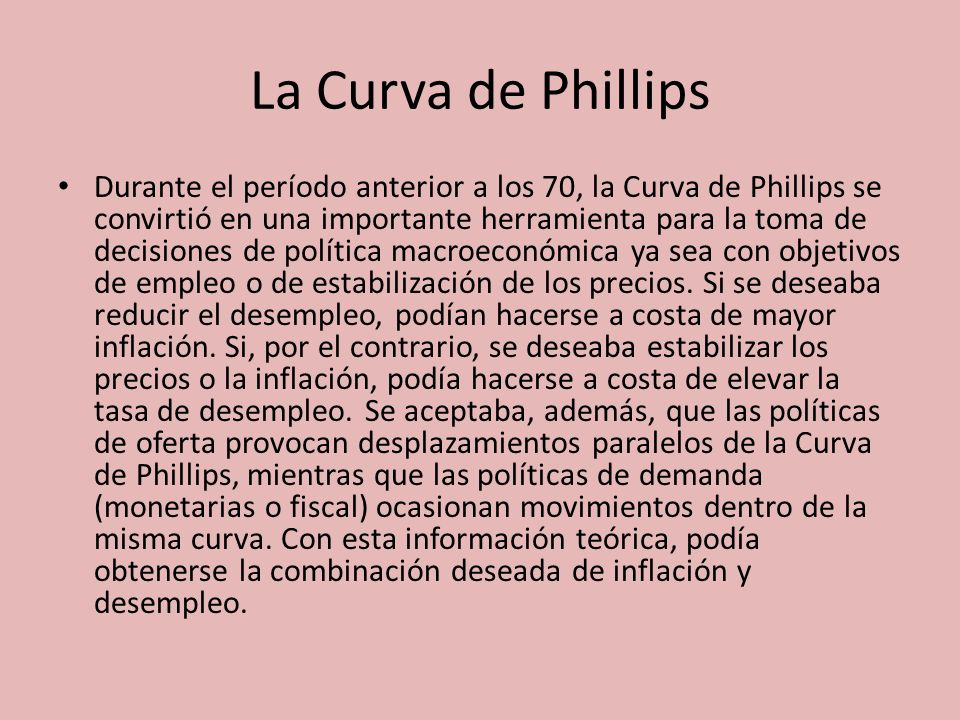 La Curva de Phillips
