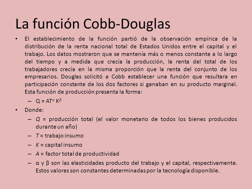 La función Cobb-Douglas