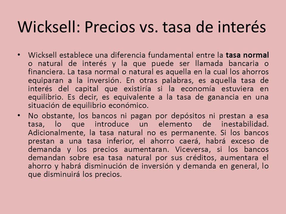 Wicksell: Precios vs. tasa de interés