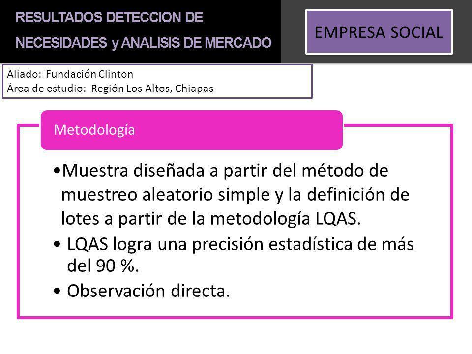 LQAS logra una precisión estadística de más del 90 %.