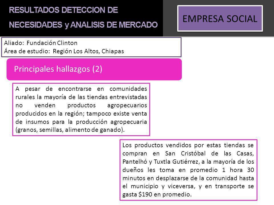 EMPRESA SOCIAL Principales hallazgos (2)